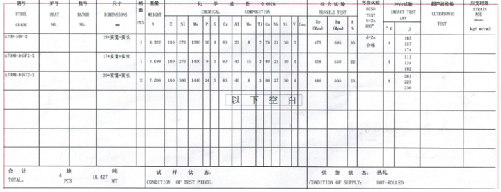 舞钢美标低合金高强板 A709Gr50钢板实物质量