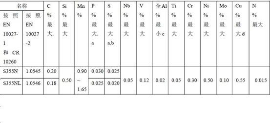 S355NL化学