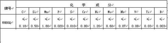 WH80Q化学成分