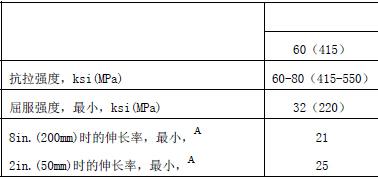 A515Gr60力学性能
