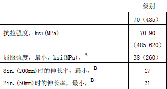 A516Gr70力学性能