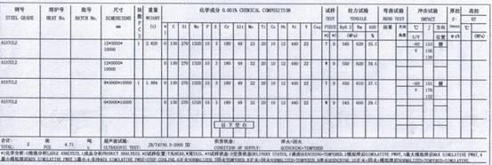 A537CL1材质书