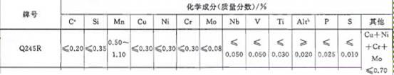 Q245R化学成分