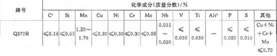 Q370R化学成分