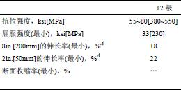 A387Gr12力学成分